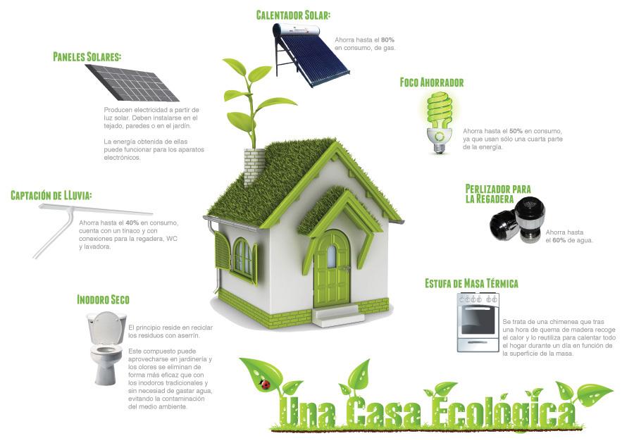 casa sustentable sustentabilidad