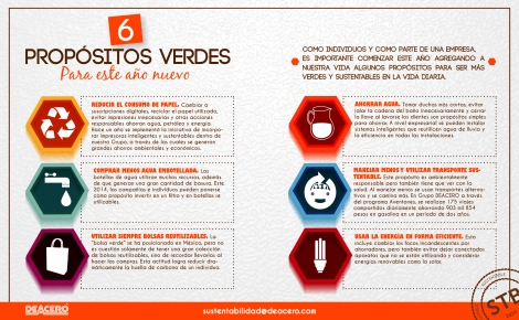 6 propositos stb 2014-04