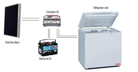 refrigerador+solar+zacazonapan+mexico+mexico__7A5B1A_2
