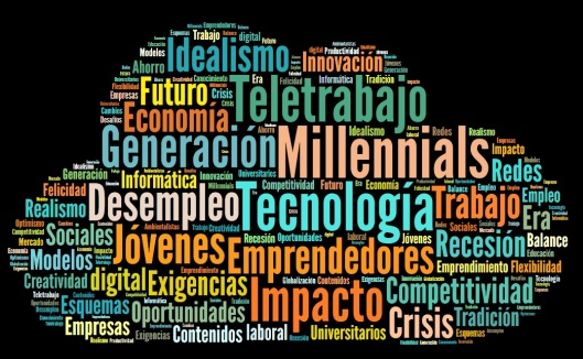 Word-Cloud-Millennials